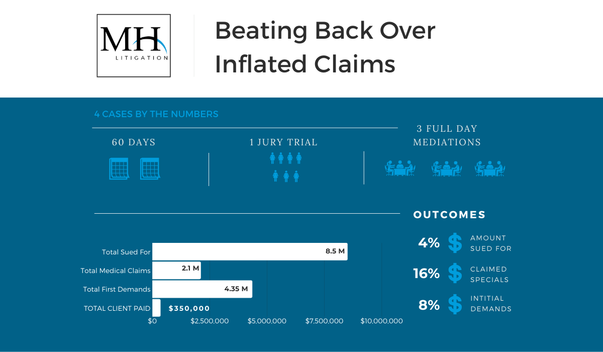 LI_Litigation_Beating Back Over Inflated Claims_summer 2019